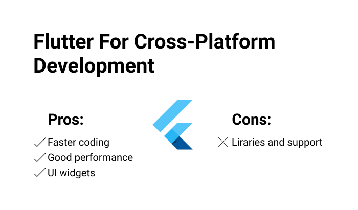 Flutter For Cross-Platform Development