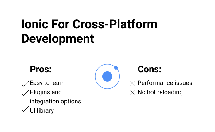 Ionic For Cross-Platfrom Development