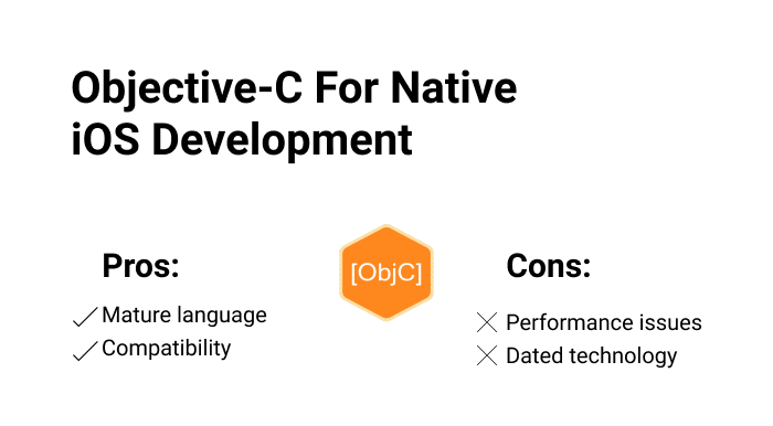 Objective-C for Native iOS Development