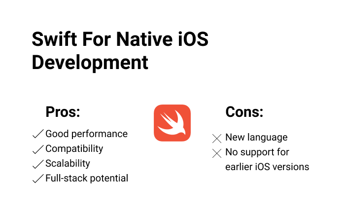 Swift For Native iOS Development
