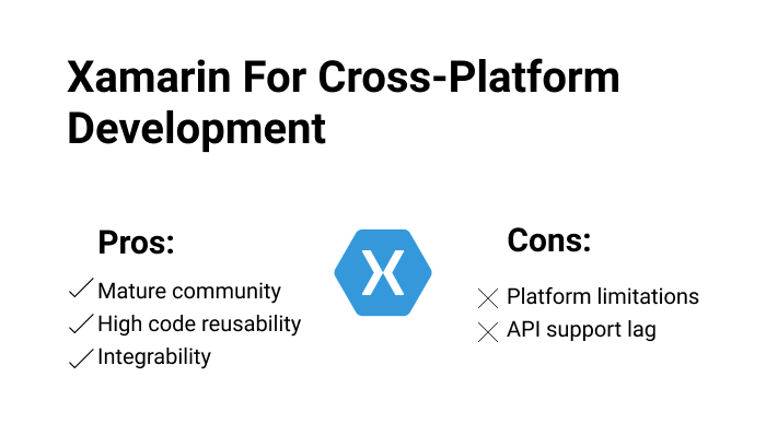Xamarin For Cross-Platform Development