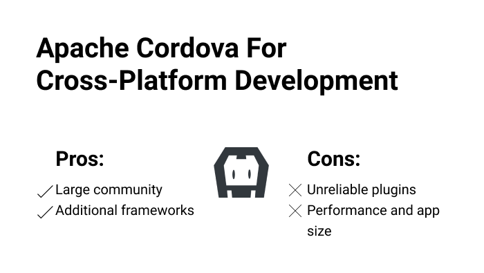 Apache Cordova For Cross-Platform Development