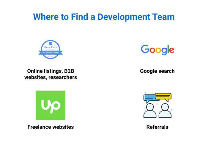Ways to find a software development team for your e-learning project.