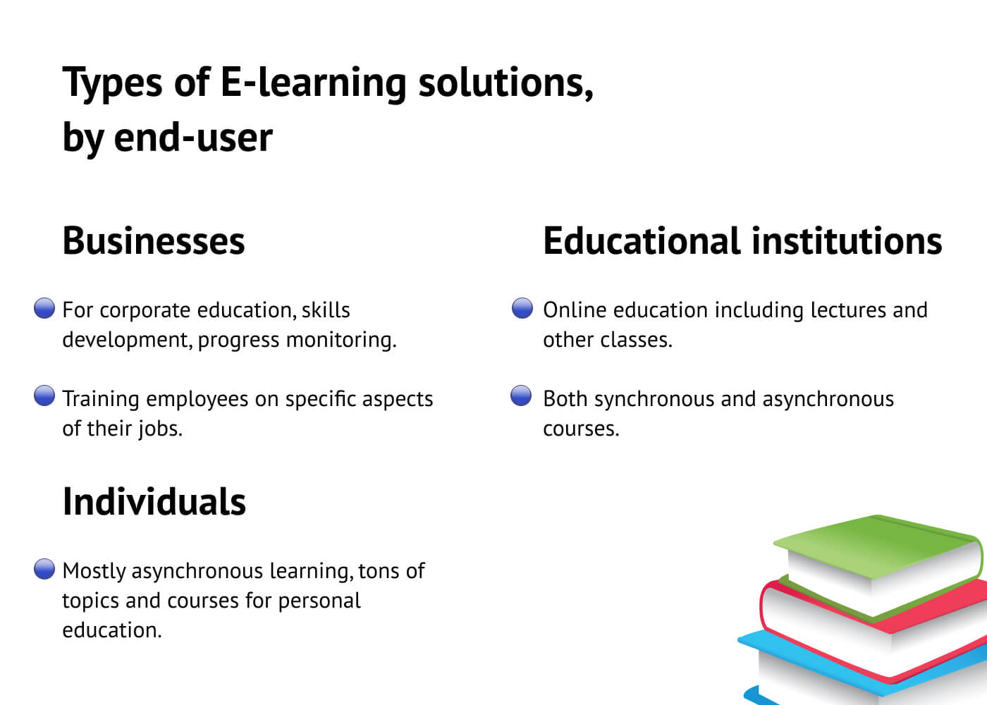 End-users of e-learning: businesses, educational institutions, individuals