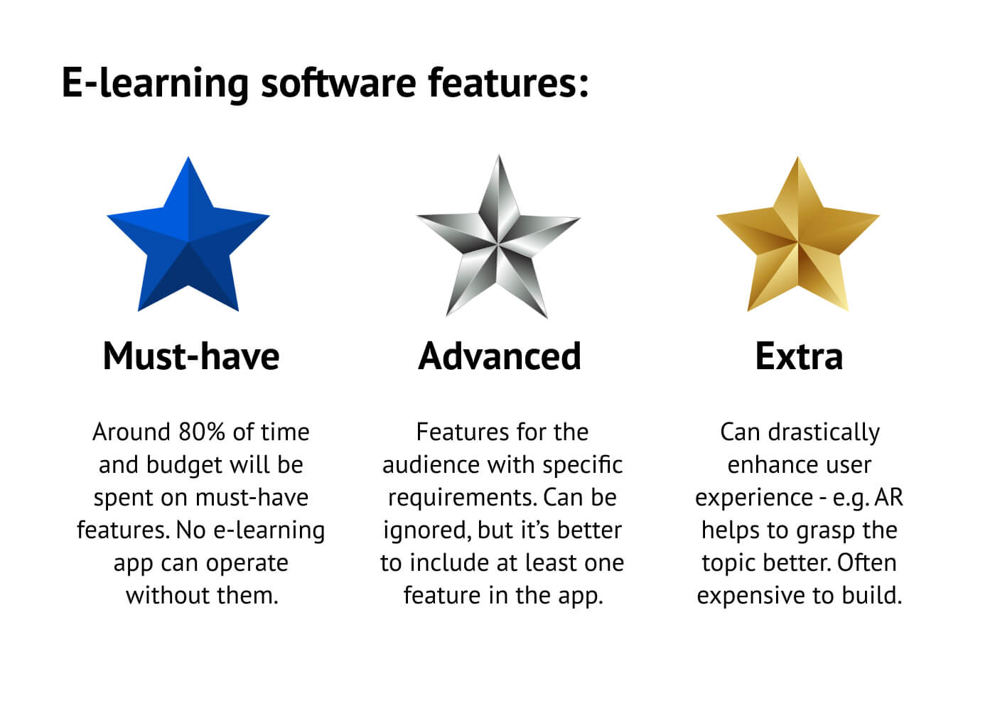 E-learning software features