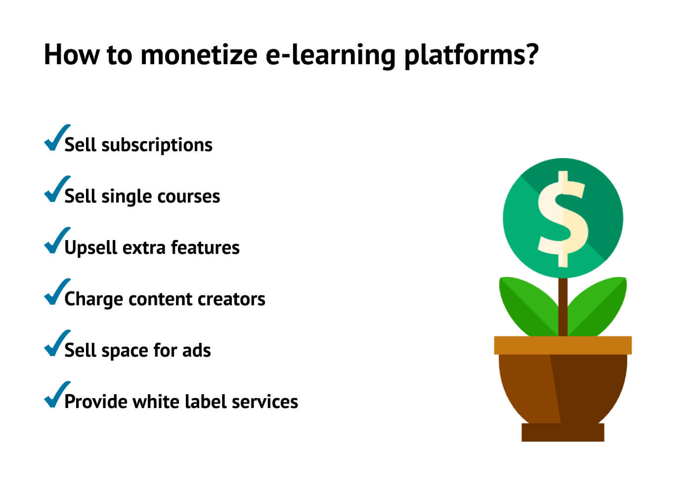 Monetization methods for e-learning apps