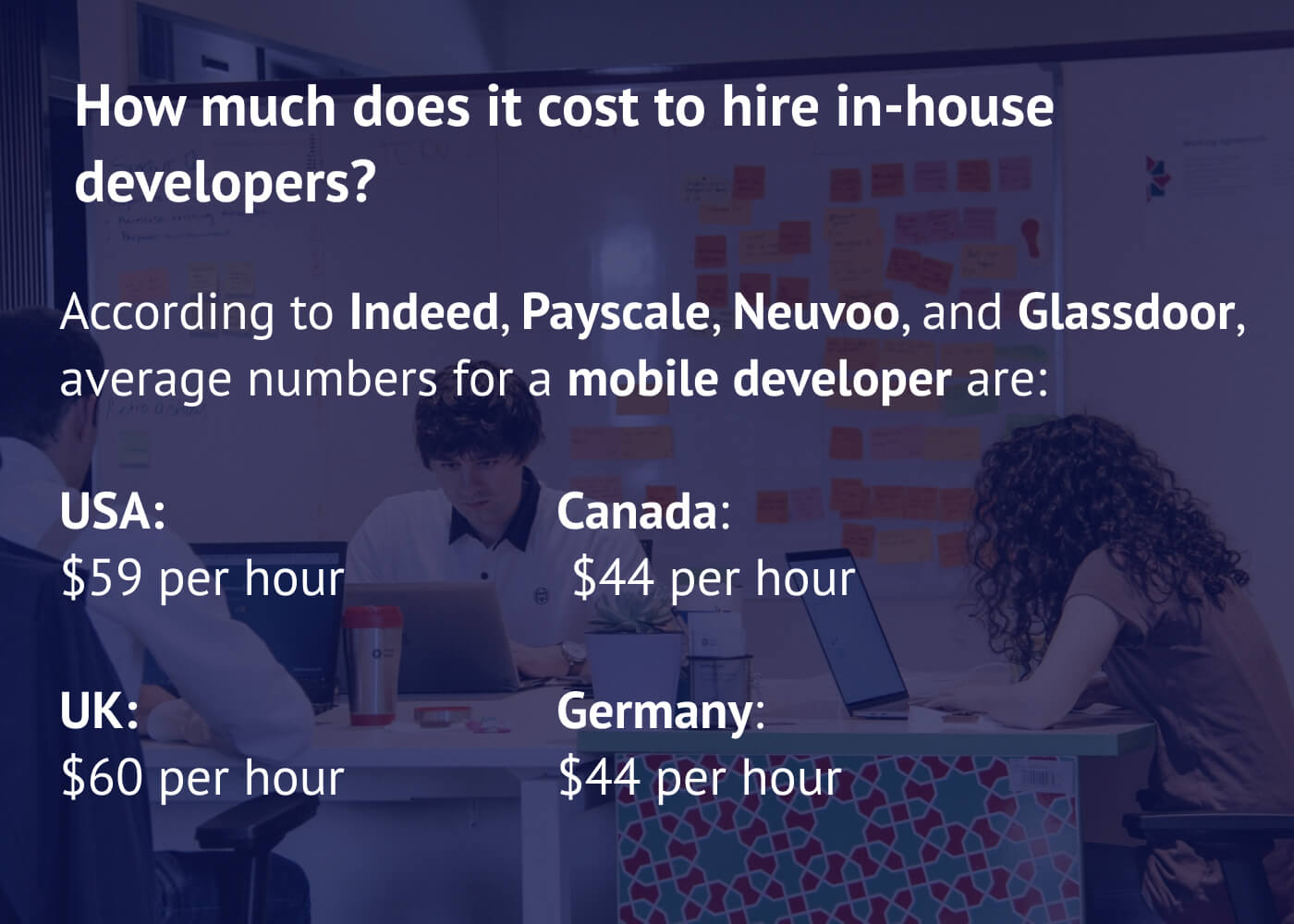 How much does it cost to hire in-house developers