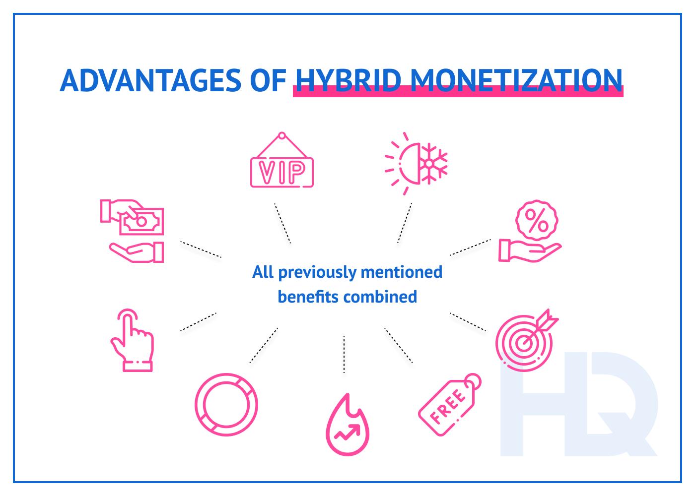 Advantages of hybrid monetization model.