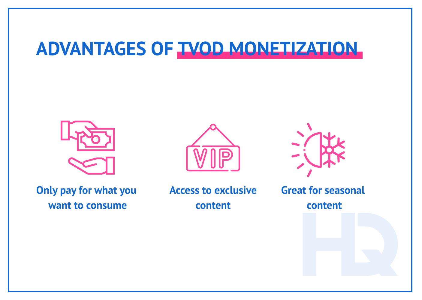 Advantages of TVoD monetization model.