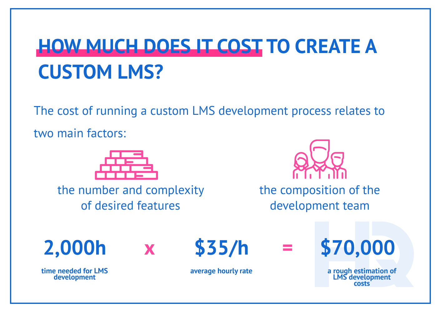 How much does it cost to create a custom LMS?