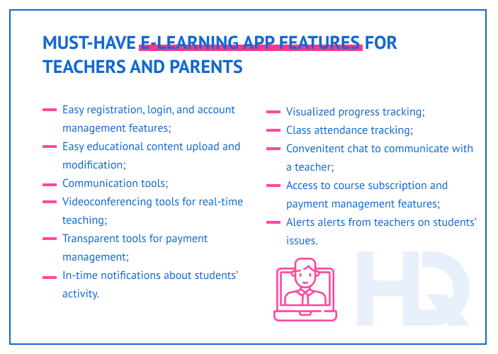 E-learning app features for teachers and parents