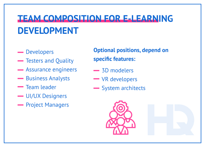Team compositions for e-learning development