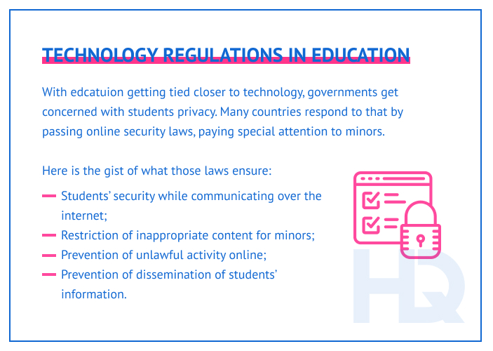 Technology regulations in education