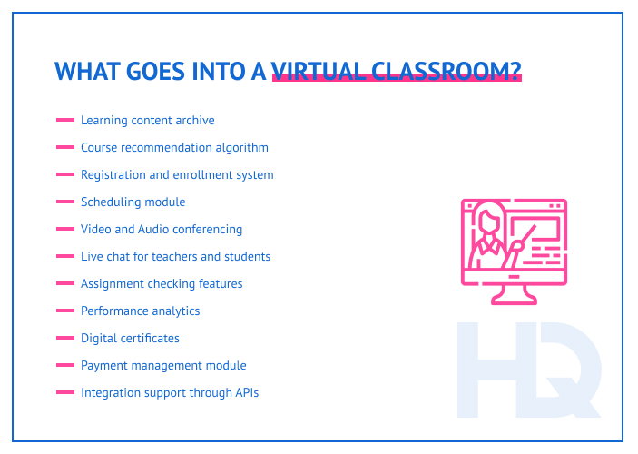 The components of a virtual classroom