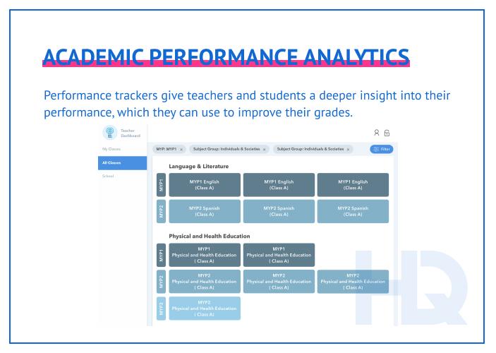Performance analytics module