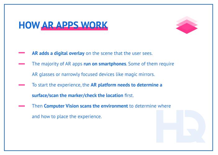 How AR apps work