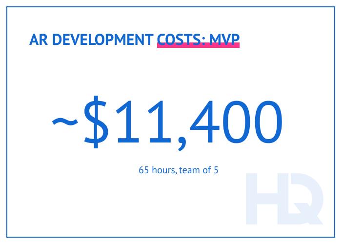 AR MVP development cost