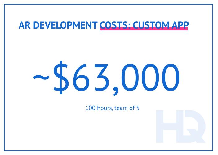 AR custom app development cost