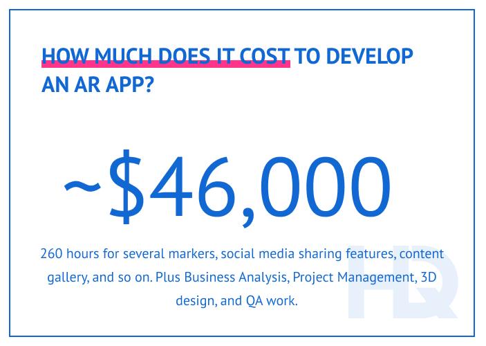 AR app development cost, rough estimation