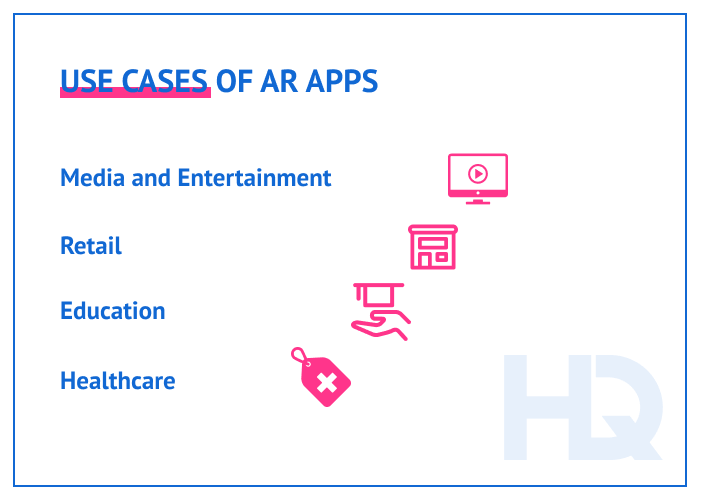 Use cases of AR apps