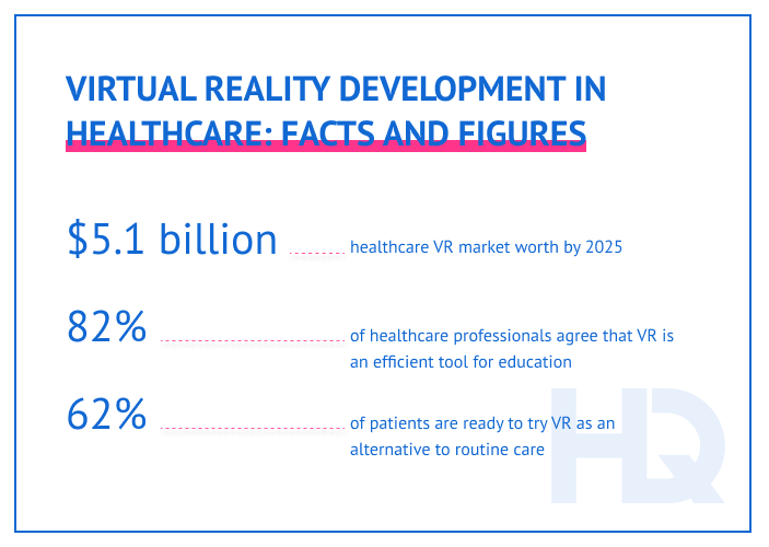 VR in healthcare: facts and figures