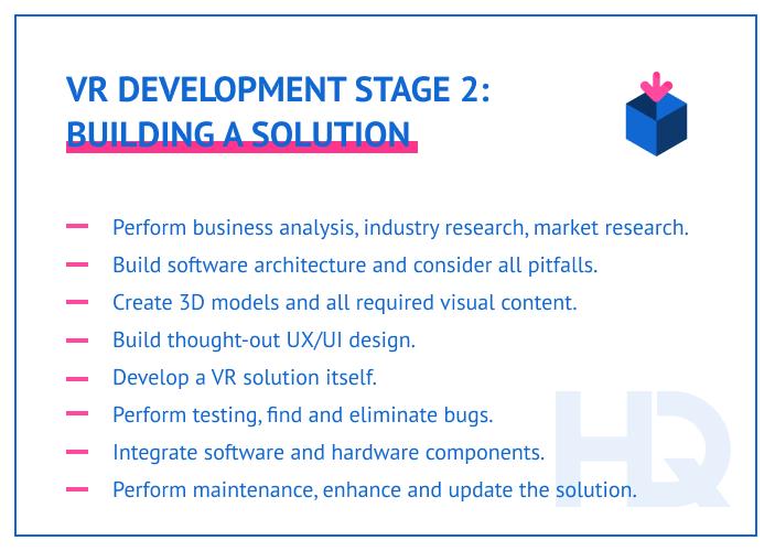 Healthcare VR development stage: solution building