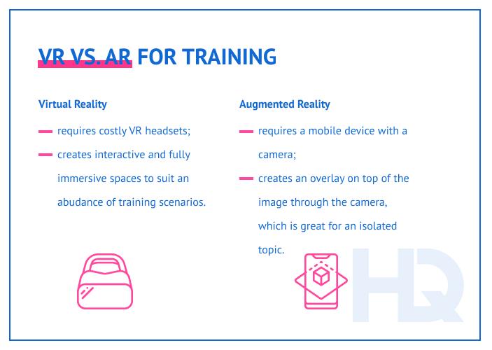 AR vs. VR for staff training