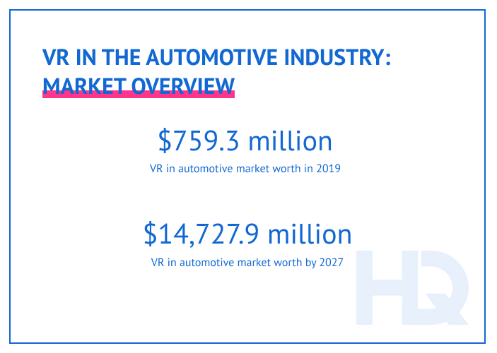 VR automotive market