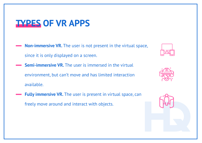 Types of Virtual Reality apps