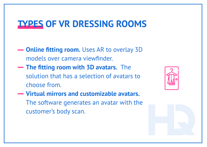 Types of virtual fitting rooms