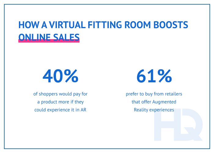 Influence of AR/VR tech on online retail