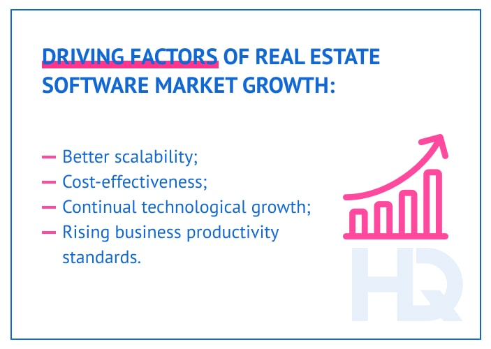 Real estate software driving factors