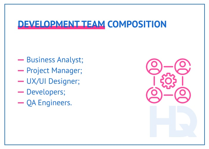 Real estate software development team composition
