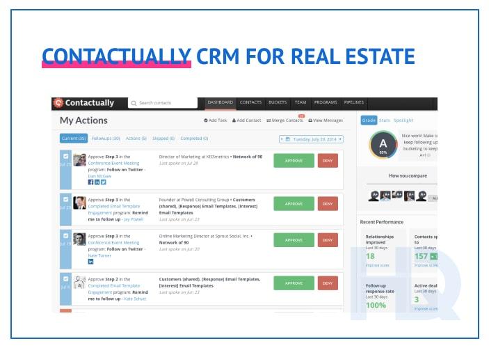 Contactually CRM for real estate