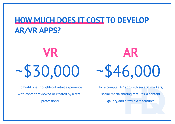 How much does it cost to develop AR/VR apps?