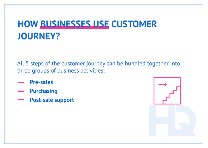 How retail businesses can use the customer journey concept